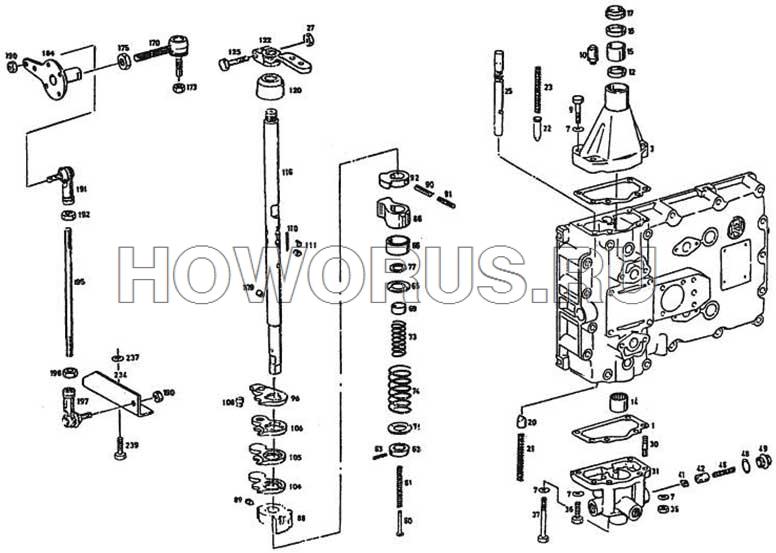 механизм переключения передач коробки передач ZF