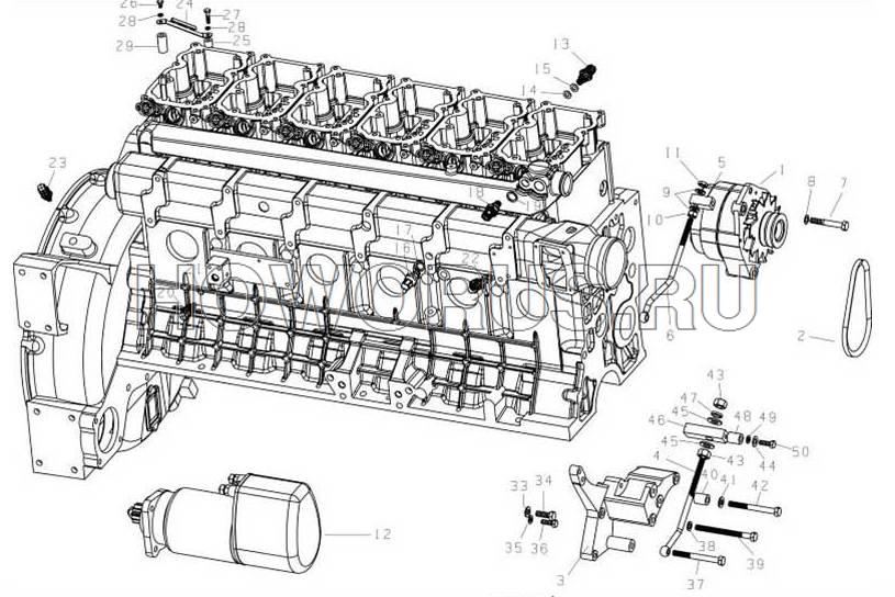 Электрооборудование двигателя ЕВРО 3