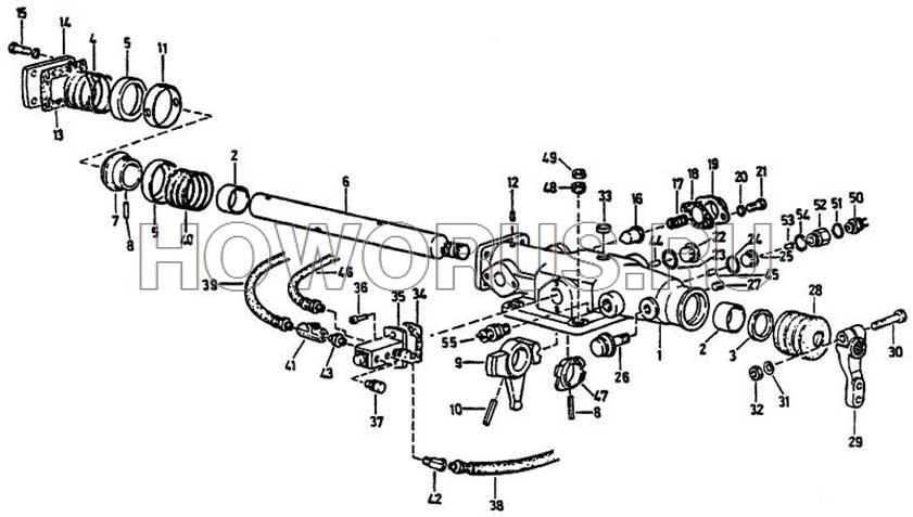 Механизм управления переключения передач двойной Fuller