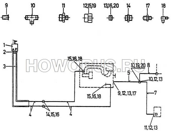 Пнемопривод механизма переключения коробки передач Fuller