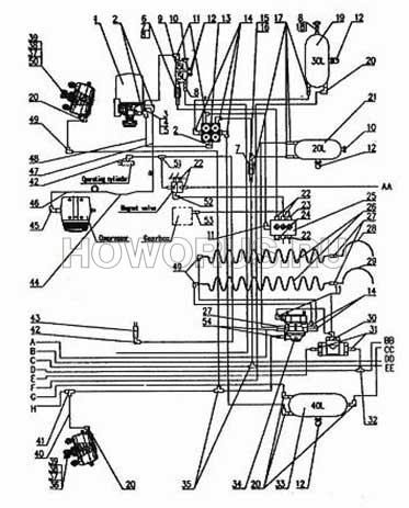 тормозные агрегаты передней части шасси HOWO
